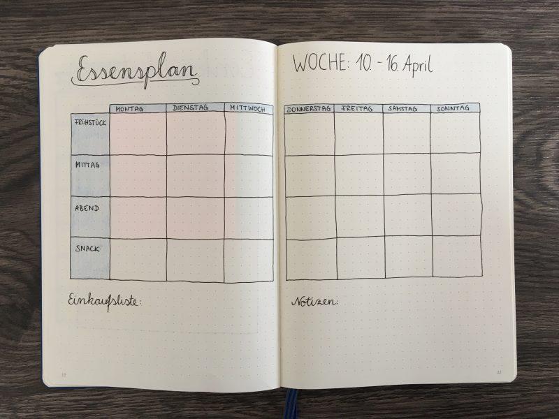 Wochenansicht eines Bullet Journal Essensplan mit Frühstück, Mittagessen, Abendessen und Snack