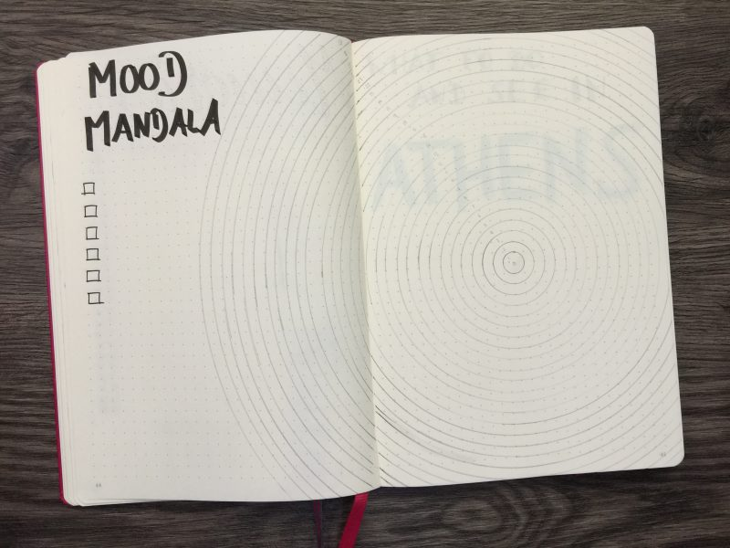 Bullet Journal Monatsübersicht Juni 2017 Mood Mandala