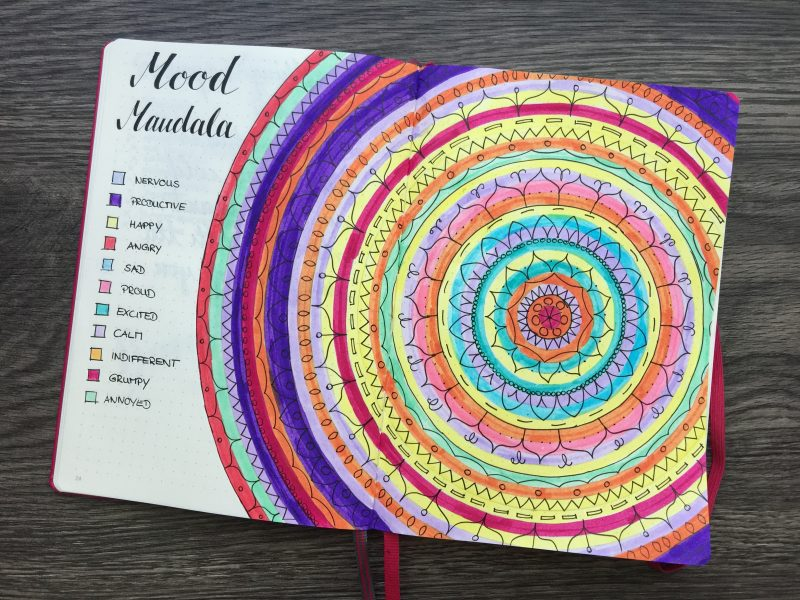 Mood Mandala Mai komplett