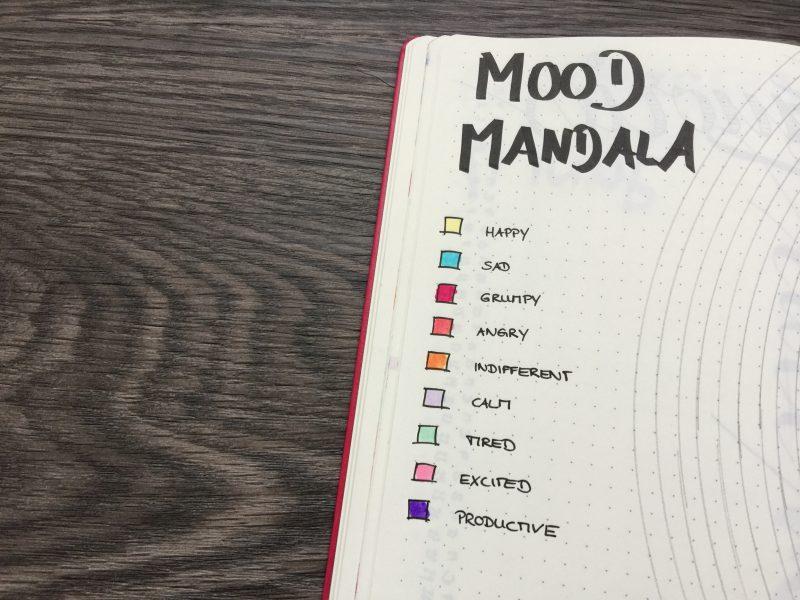Mood Mandala Legende