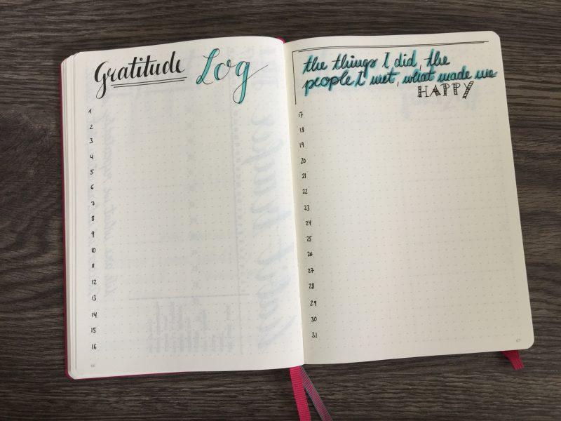 Monatsübersicht Juli Gratitude Log