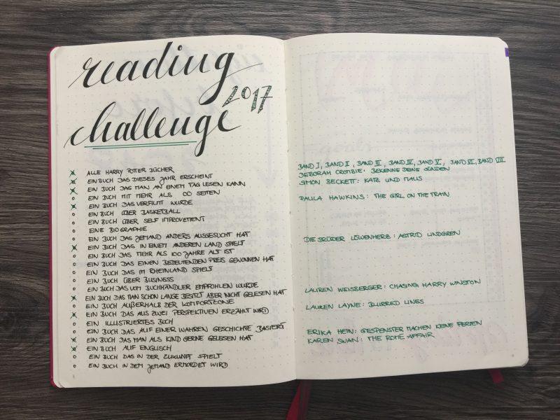 Lieblingsspreads Reading Challenge