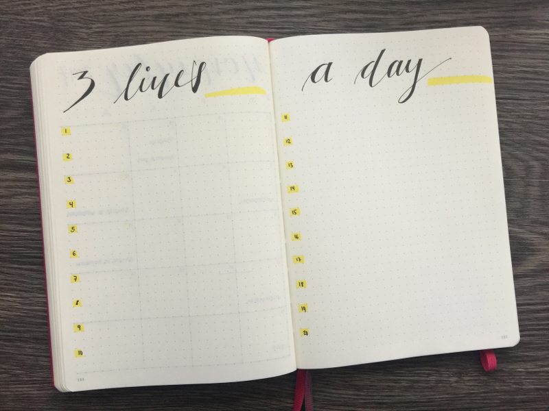 Monatsübersicht September 3 lines a day