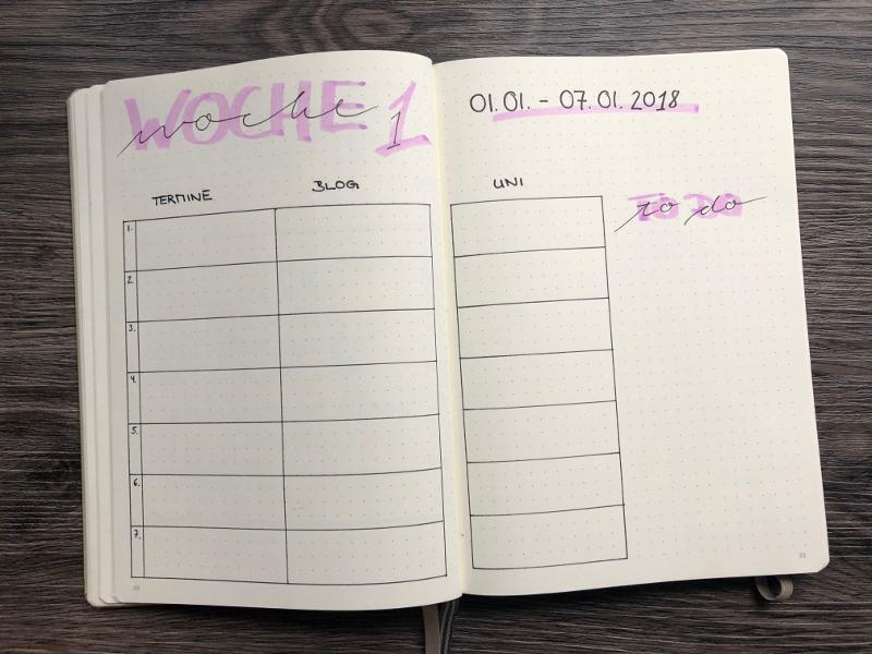 Monatsübersicht Januar Woche 1