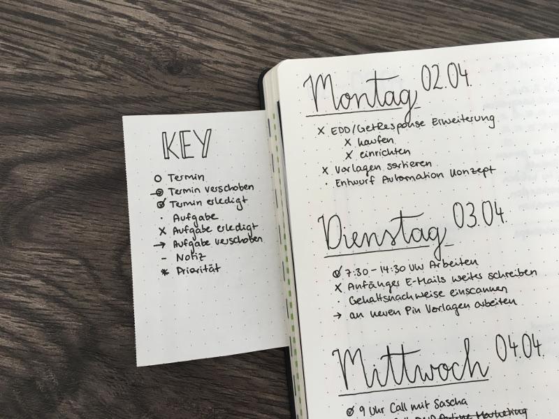 Bullet Journal Tricks: Key zum Ausklappen