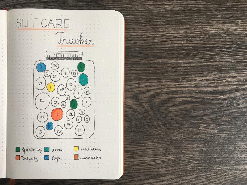 Selfcare Tracker